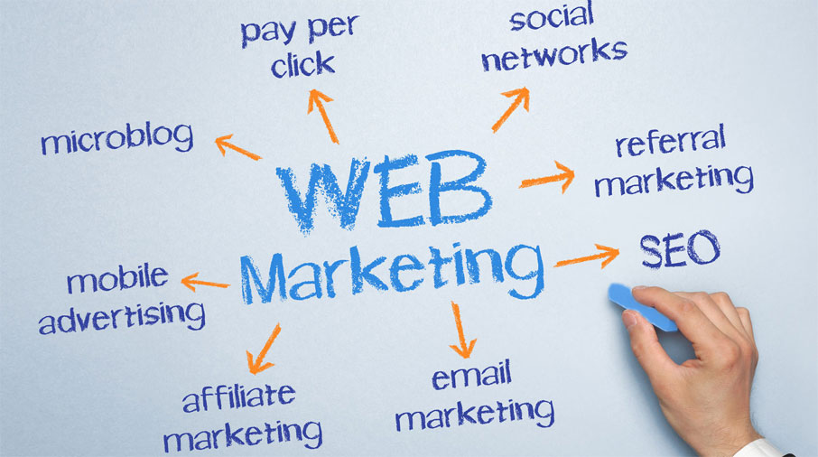 Web Marketing per Società